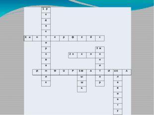 1р е д а к 6 и н т е р ф е й с и р 3 м о 2 о к н о в н а и И Н Ф О Р 5М А Т