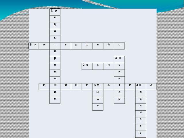 1р е д а к 6 и н т е р ф е й с и р 3 м о 2 о к н о в н а и И Н Ф О Р 5М А Т...