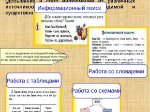Информационный подход - направлен на формирование основ информационной грамо