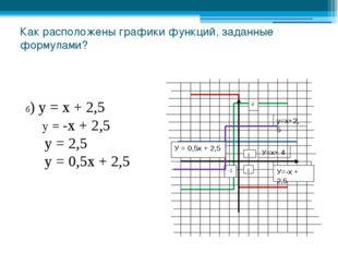 Как расположены графики функций, заданные формулами? б) у = х + 2,5 у = -х +