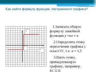 Как найти формулу функции, построенного графика? 1.Записать общую формулу лин