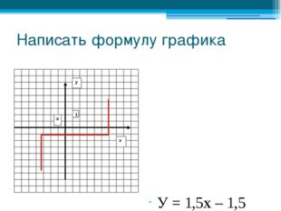 Написать формулу графика У = 1,5х – 1,5 х у 0 1