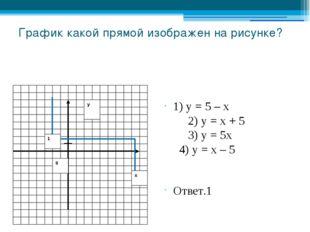 График какой прямой изображен на рисунке? 1) у = 5 – х 2) у = х + 5 3) у = 5х