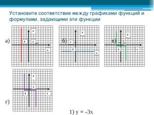 Установите соответствие между графиками функций и формулами, задающими эти фу