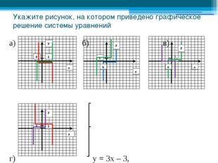 Укажите рисунок, на котором приведено графическое решение системы уравнений а
