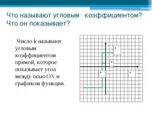 Что называют угловым коэффициентом? Что он показывает? Число k называют углов