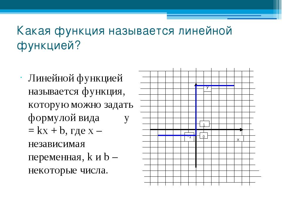 Какая функция называется линейной функцией? Линейной функцией называется функ...