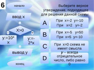 Выберите верное утверждение, подходящее для решения данной схемы При x=-2 y=-