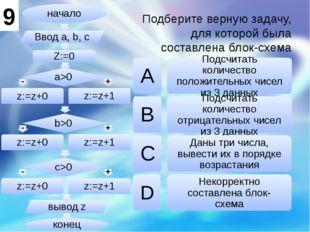Подберите верную задачу, для которой была составлена блок-схема Подсчитать ко