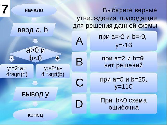Выберите верные утверждения, подходящие для решения данной схемы при a=-2 и b...