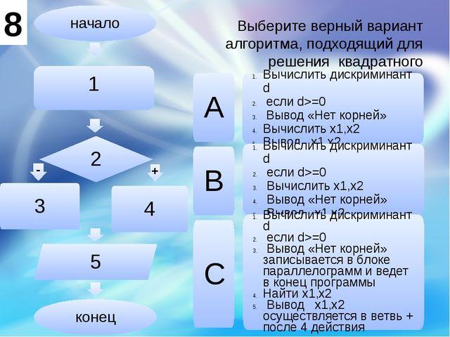 Выберите верный вариант алгоритма, подходящий для решения квадратного уравнен...