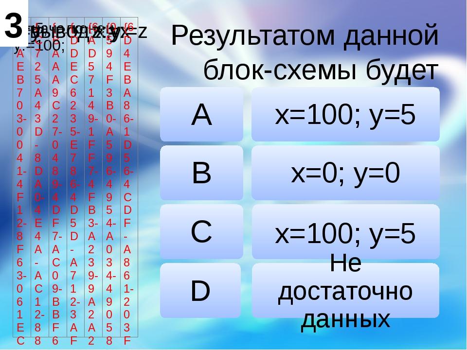 Результатом данной блок-схемы будет А B C D x=100; y=5 x=0; y=0 x=100; y=5 Не...