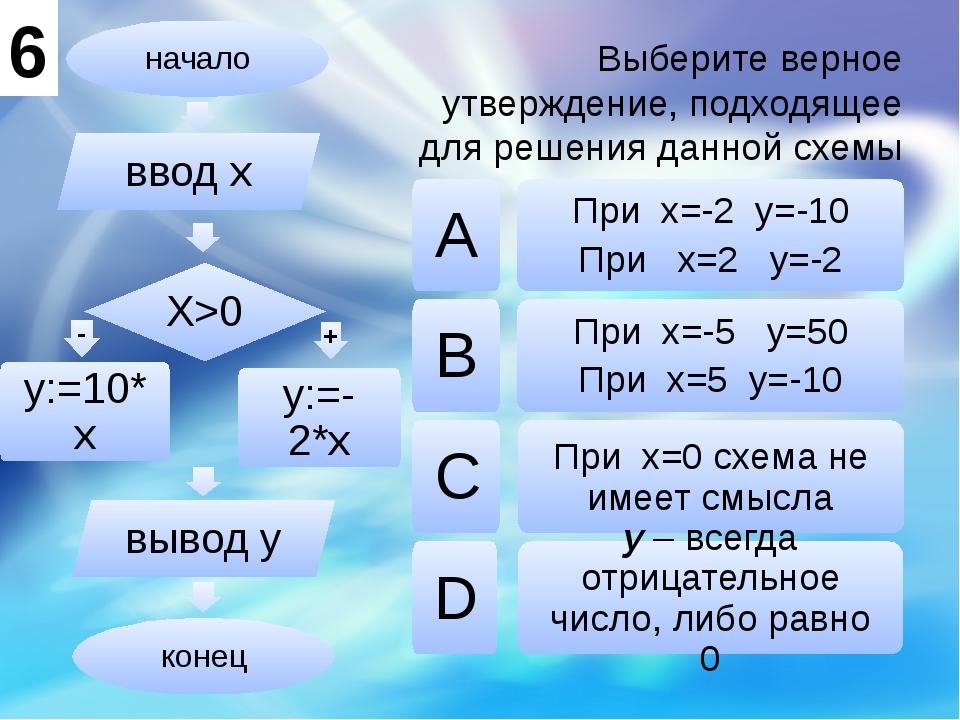 Выберите верное утверждение, подходящее для решения данной схемы При x=-2 y=-...