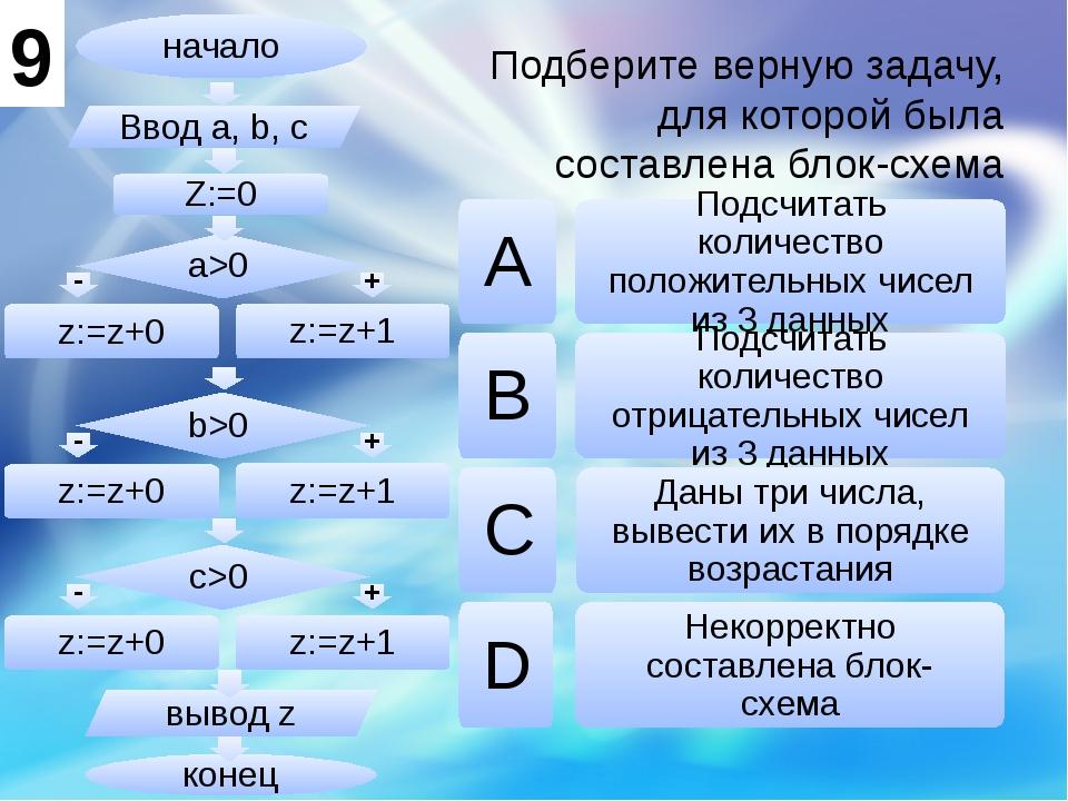Подберите верную задачу, для которой была составлена блок-схема Подсчитать ко...