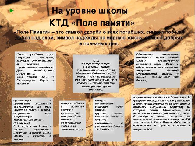 На уровне школы КТД «Поле памяти» «Поле Памяти» – это символ скорби о всех п...
