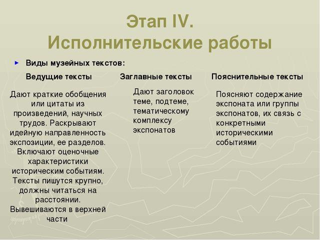 Этап IV. Исполнительские работы Виды музейных текстов: Ведущие тексты Заглавн...
