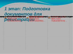 1 этап: Подготовка документов для регистрации