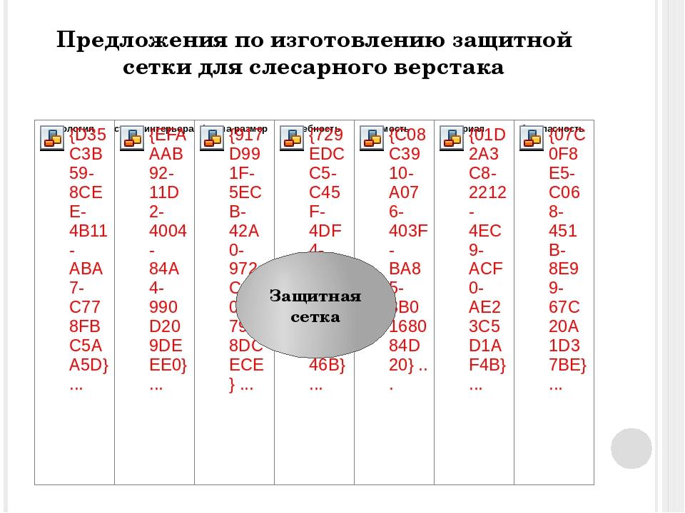 Предложения по изготовлению защитной сетки для слесарного верстака Защитная с...