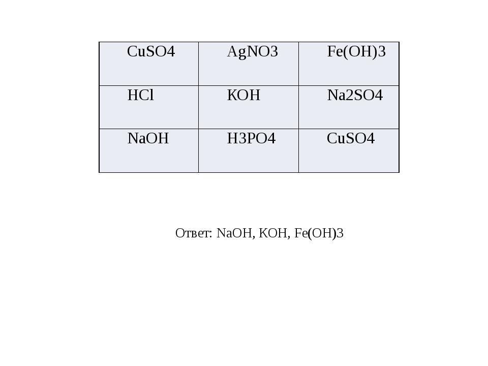 Ответ: NaOH, КОН, Fe(OH)3 CuSO4 AgNO3 Fe(OH)3 HCl КОН Na2SO4 NaOH H3PO4 CuSO4