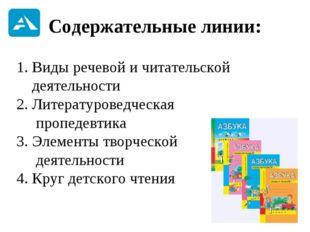 Содержательные линии: Виды речевой и читательской деятельности Литературоведч