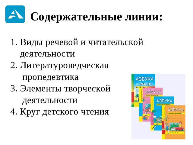 Содержательные линии: Виды речевой и читательской деятельности Литературоведч...