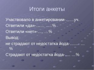 Итоги анкеты Участвовало в анкетировании-……уч. Ответили «да»-…… …..% Ответили