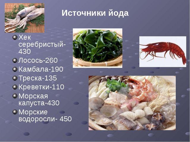 Источники йода Хек серебристый-430 Лосось-260 Камбала-190 Треска-135 Креветки...