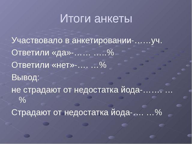 Итоги анкеты Участвовало в анкетировании-……уч. Ответили «да»-…… …..% Ответили...