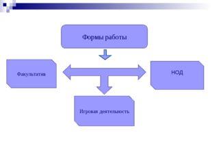 Формы работы Факультатив Игровая деятельность НОД