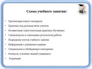 Схема учебного занятия: Презентация нового материала Практика под руководство