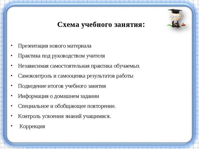 Схема учебного занятия: Презентация нового материала Практика под руководство...
