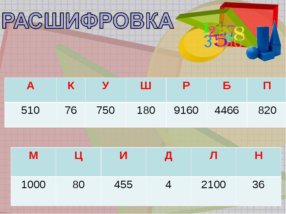 АКУШРБП 5107675018091604466820 МЦИДЛН 1000804554210036