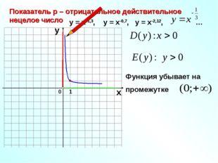 0 Показатель р – отрицательное действительное нецелое число 1 х у у = х-1,3,