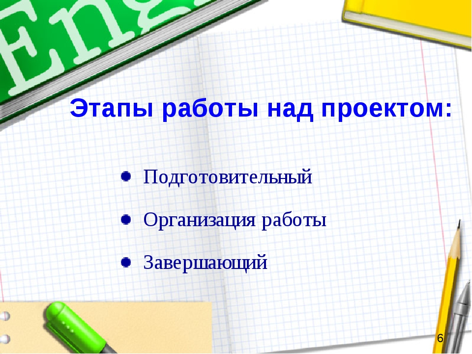 Этапы работы над проектом: Подготовительный Организация работы Завершающий