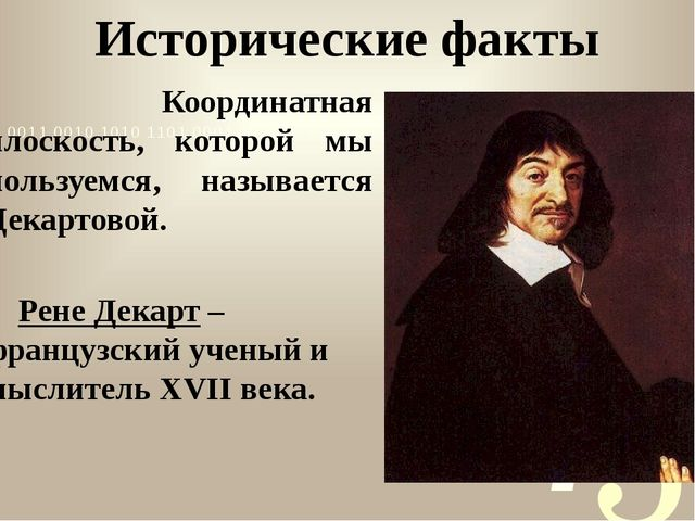 Исторические факты Координатная плоскость, которой мы пользуемся, называется...