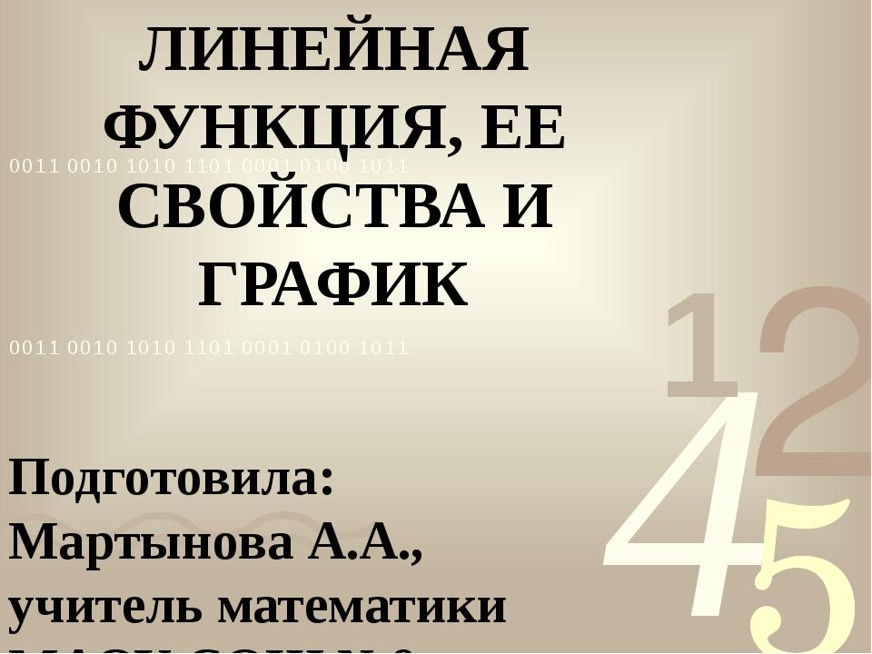 ЛИНЕЙНАЯ ФУНКЦИЯ, ЕЕ СВОЙСТВА И ГРАФИК Подготовила: Мартынова А.А., учитель м...