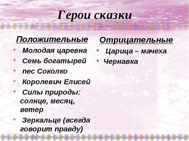 Герои сказки Положительные Молодая царевна Семь богатырей пес Соколко Королев...