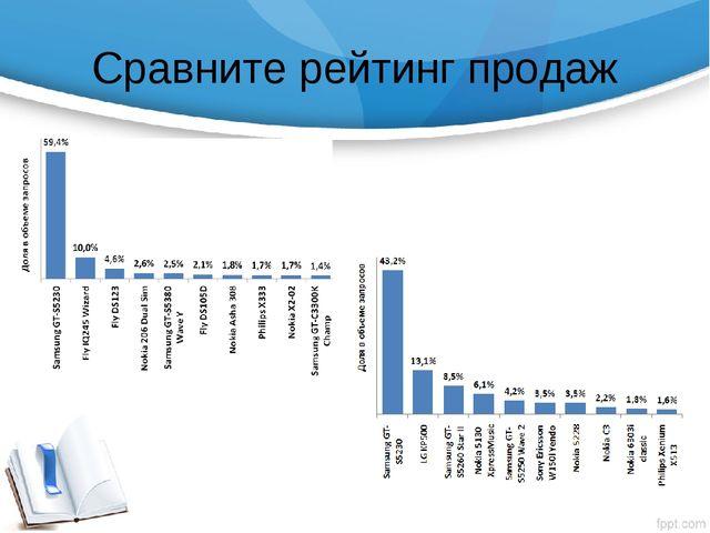 Сравните рейтинг продаж