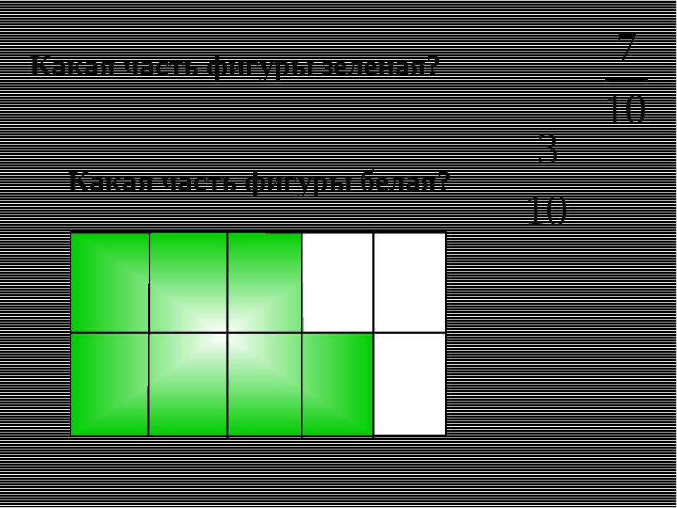 Какая часть фигуры зеленая? Какая часть фигуры белая?
