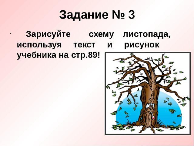 Задание № 3 Зарисуйте схему листопада, используя текст и рисунок учебника на...
