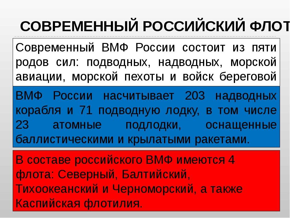 Современный ВМФ России состоит из пяти родов сил: подводных, надводных, морск...