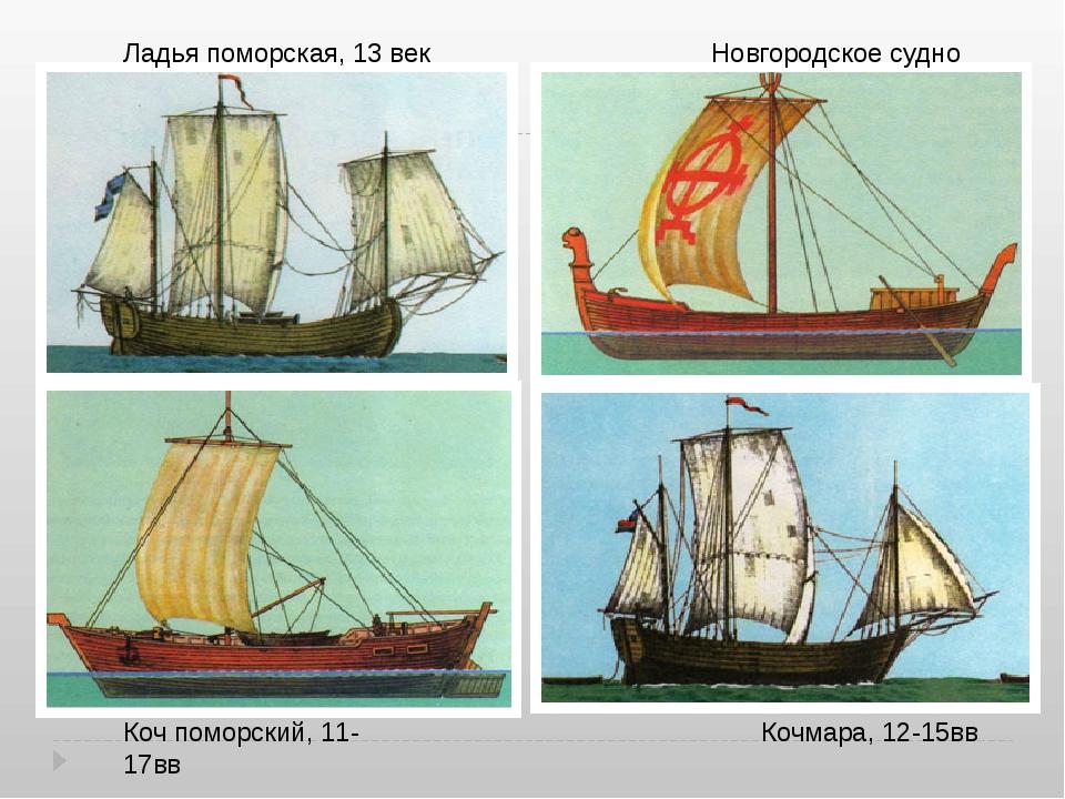 Новгородское судно Кочмара, 12-15вв Коч поморский, 11-17вв Ладья поморская, 1...