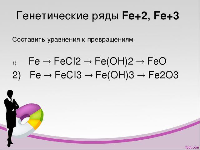 Генетические ряды Fe+2, Fe+3 Составить уравнения к превращениям Fe  FeCI2 ...