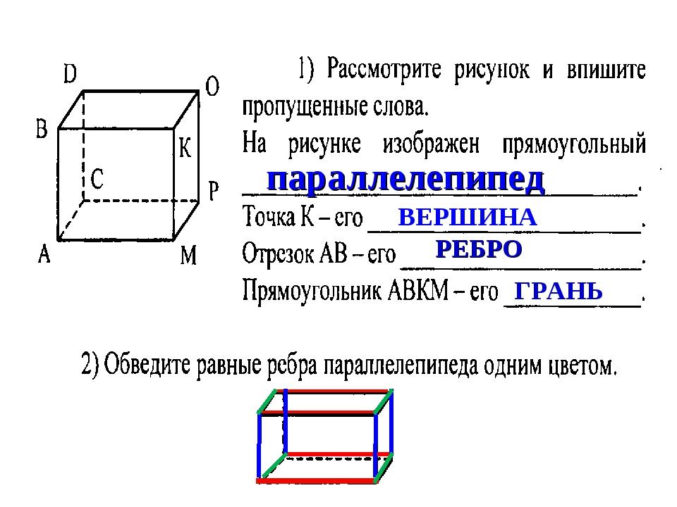 Картинка ребер параллелепипеда