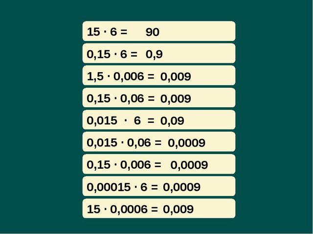 15 · 6 = 90 0,15 · 6 = 0,9 1,5 · 0,006 = 0,009 0,15 · 0,06 = 0,009 0,015 · 6...
