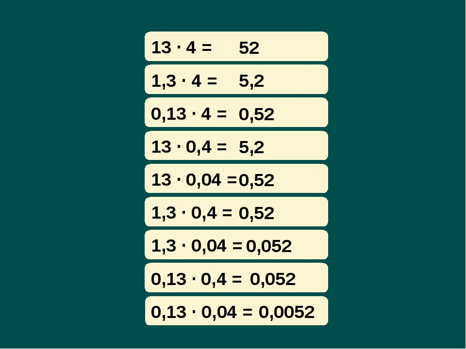 13 · 4 = 52 1,3 · 4 = 5,2 0,13 · 4 = 0,52 13 · 0,4 = 5,2 13 · 0,04 = 0,52 1,3...