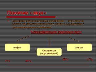 Понятие «звук» Звуковая волна (звуковые колебания) — это упругие волны, распр
