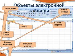Объекты электронной таблицы Ячейка Номер строки Номер столбца Поле имени Стр