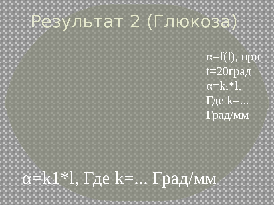 Результат 2 (Глюкоза) α=f(l), при t=20град α=k1*l, Где k=... Град/мм α=k1*l,...
