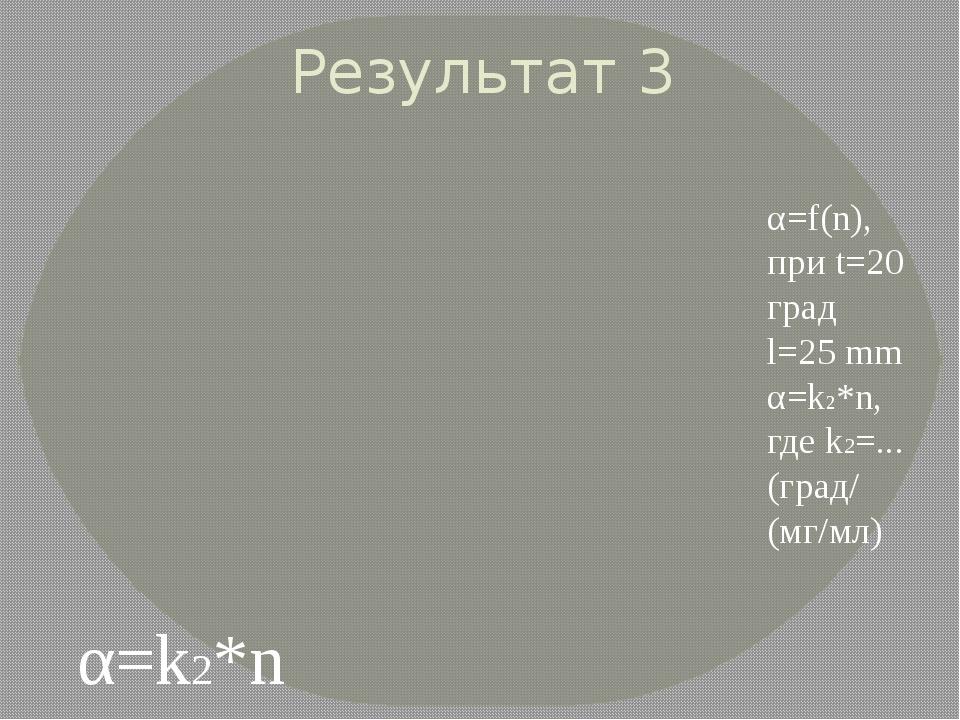 Результат 3 α=f(n), при t=20 град l=25 mm α=k2*n, где k2=...(град/(мг/мл) α=k...